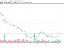 Nigerian Exchange Rally as Investors Gain N59 Billion
